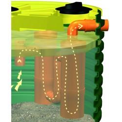 Obturador para Hidrocarburos