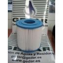 Filtro Polipropileno Plisado FB (Filtrinov)