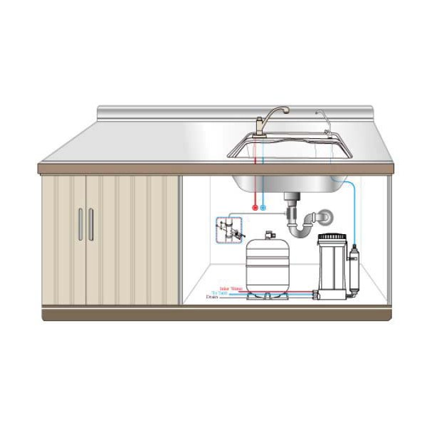 Smosis inversa dom stica water time gedar equipos y - Depuradora agua domestica ...